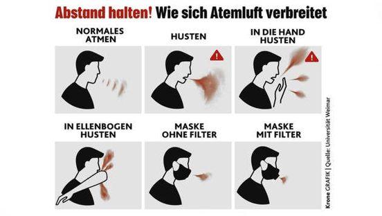 https://at.avalanches.com/vienna_wien_setzt_manahmen_fr_mehr_platz_auf_mrkten42133_03_04_2020