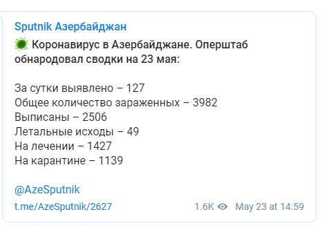 https://az.avalanches.com/baku_za_proshedshye_sutky_v_azerbaidzhane_blo_viavleno_127_novkh_sluchaev_zara316131_23_05_2020