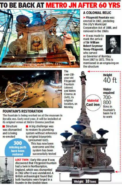 https://in.avalanches.com/mumbai_mumbai_bmc_rebuild_fitzgerald_fountain_which_will_be_installed_by_january_20202156_24_09_2019