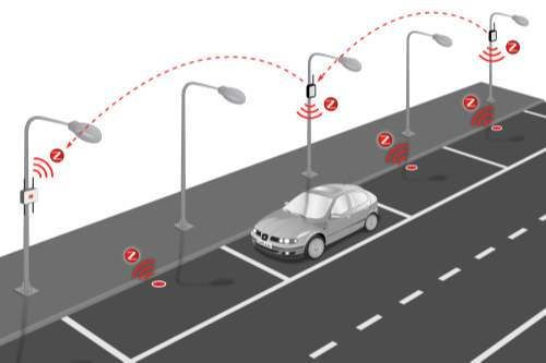 https://in.avalanches.com/bengaluru_to_tackle_the_traffic_85_roads_will_get_a_smart_parking_system11082_11_11_2019
