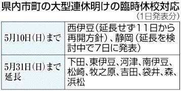 https://avalanches.com/world_news/jp/atscom/atsco__s_b192484_02_05_2020