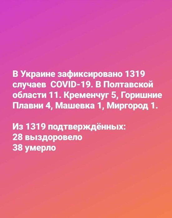 https://ua.avalanches.com/poltava_56285_06_04_2020