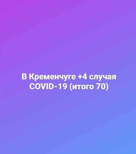 https://ua.avalanches.com/kremenchuk__4_sluchaia_covid19182503_30_04_2020