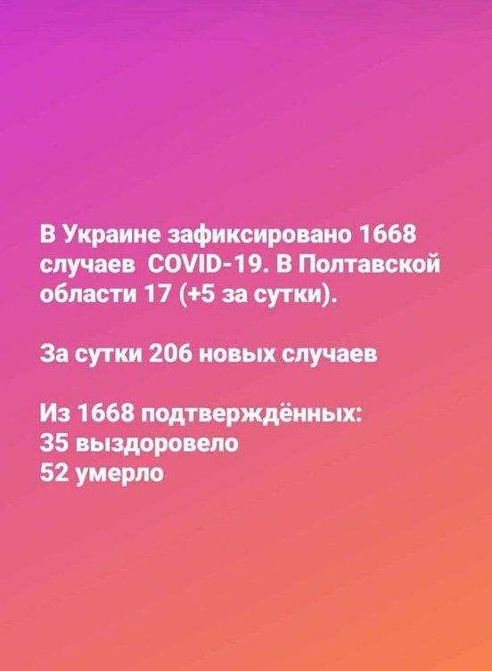 https://ua.avalanches.com/poltava__chyslo_khvorykh_koronavirusiv_v_ukraini_zrosla_do_206_58032_08_04_2020