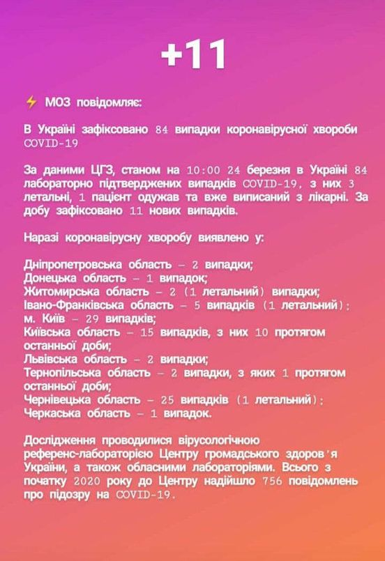 https://ua.avalanches.com/kremenchuk_moz_povidomliaie38275_24_03_2020