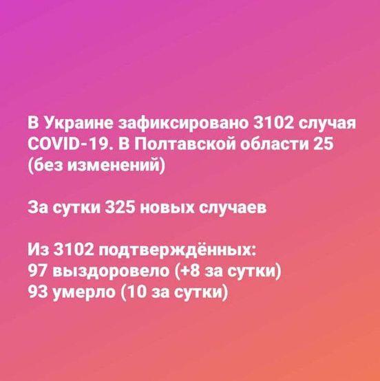 https://ua.avalanches.com/kyiv_moz_povidomliaie84475_13_04_2020