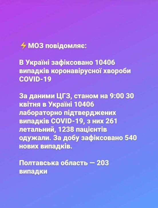 https://ua.avalanches.com/poltava_moz_povidomliaie182502_30_04_2020