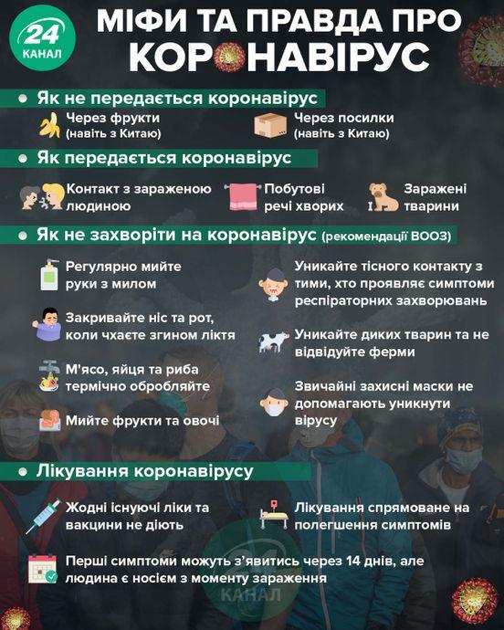 https://ua.avalanches.com/kyiv_31360_20_02_2020