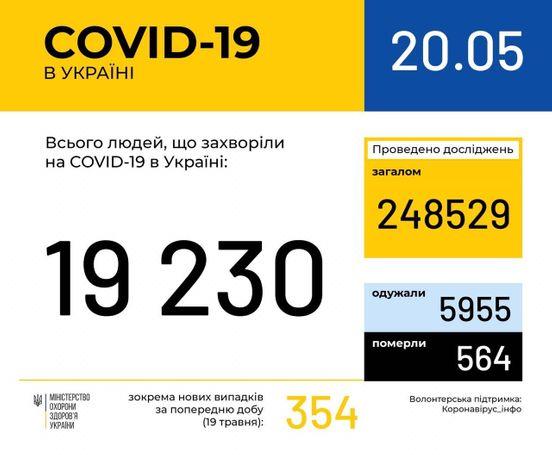 https://ua.avalanches.com/kyiv_298086_20_05_2020