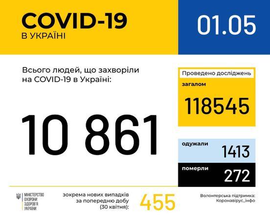 https://ua.avalanches.com/kyiv_187250_01_05_2020
