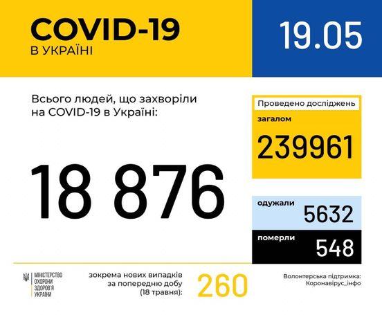 https://ua.avalanches.com/kyiv_291971_19_05_2020