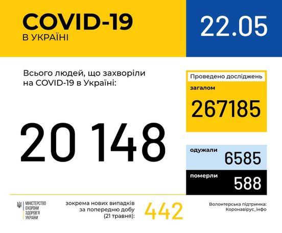 https://ua.avalanches.com/kyiv_312762_22_05_2020