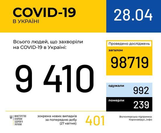 https://ua.avalanches.com/kyiv_173461_28_04_2020