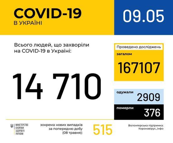 https://ua.avalanches.com/kyiv_218710_09_05_2020
