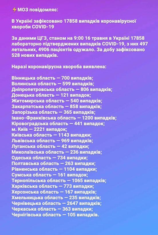 https://ua.avalanches.com/kyiv_281714_17_05_2020