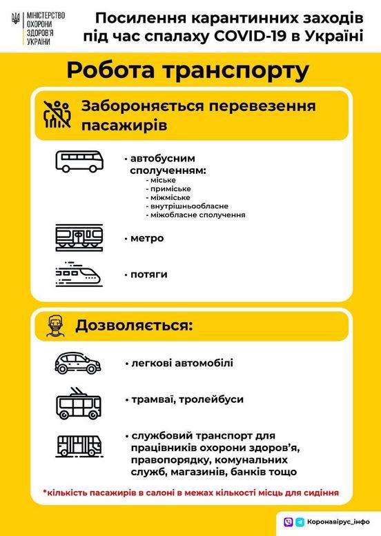 https://ua.avalanches.com/kyiv_49121_04_04_2020