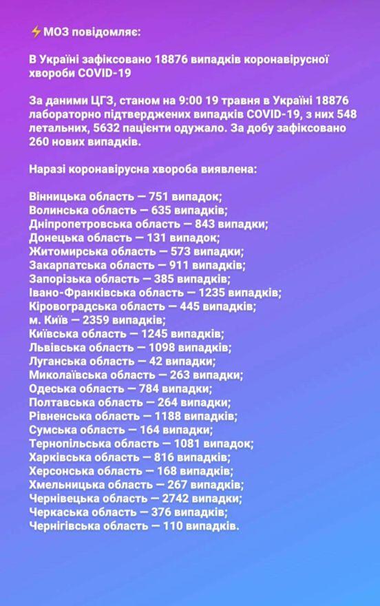 https://ua.avalanches.com/kyiv_292055_19_05_2020