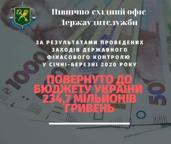 https://ua.avalanches.com/kharkiv__audytory_kharkivshchyny_protiahom_sichniabereznia_2020_roku_zabezpechyly_vidsh107174_17_04_2020