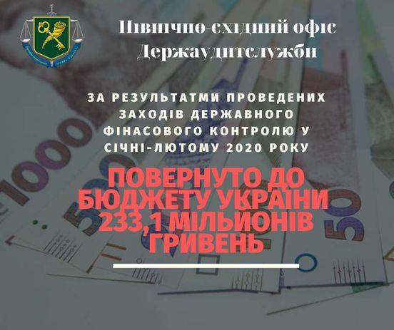 https://ua.avalanches.com/kharkiv__audytory_kharkivshchyny_protiahom_sichnialiutoho_2020_roku_zabezpechyly_vidshk39055_27_03_2020