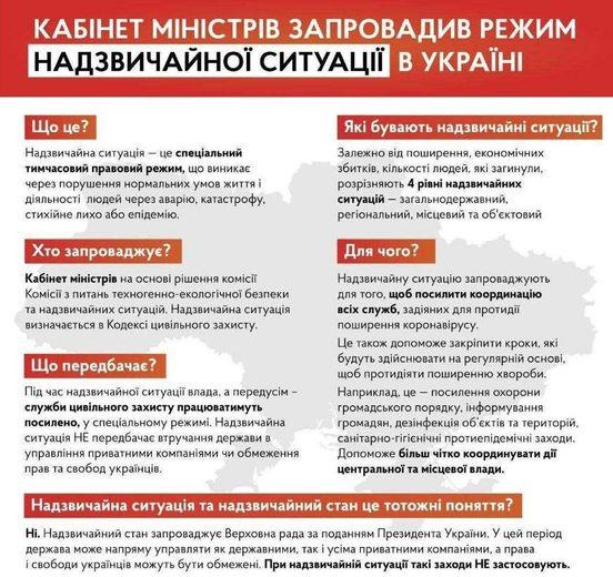 https://ua.avalanches.com/kyiv__nadzvychaina_sytuatsiia_ukrainy_38706_25_03_2020