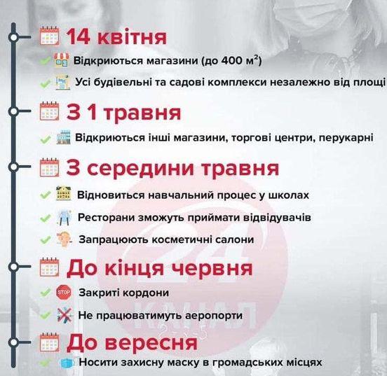 https://ua.avalanches.com/kyiv_iak_ukraina_bude_vykhodyty_z_karantynu58050_08_04_2020