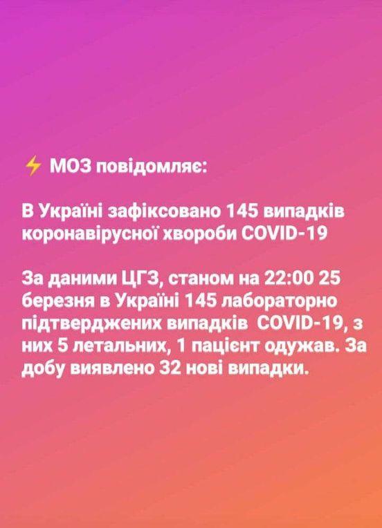 https://ua.avalanches.com/kyiv_moz_povidomliaie38809_26_03_2020