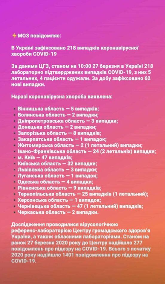 https://ua.avalanches.com/kyiv_moz_povidomliaie39060_27_03_2020