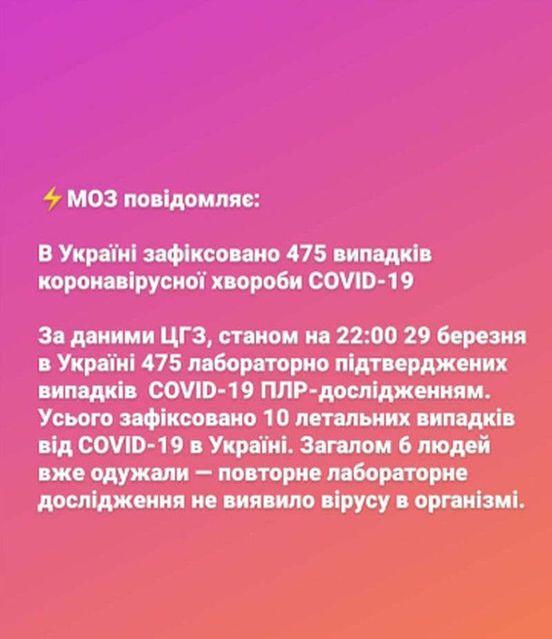https://ua.avalanches.com/kyiv_moz_povidomliaie39969_30_03_2020